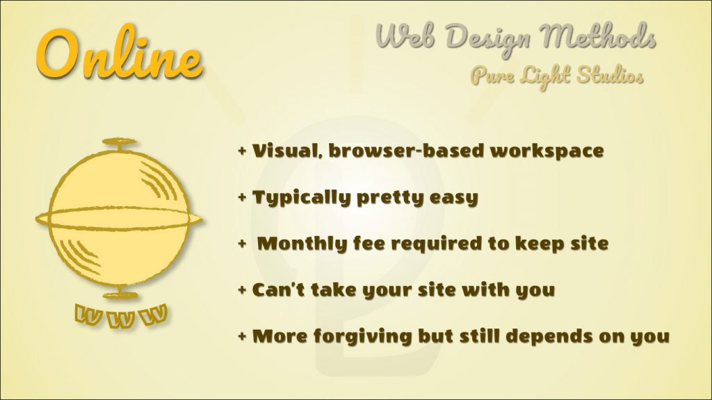 DIY web design infographic describing pro's and con's of designing websites with online services